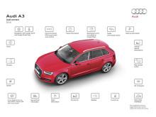 Audi A3 connect