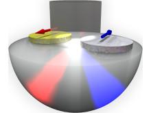 Optisk nanoantenn