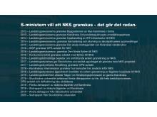 Granskningar av NKS