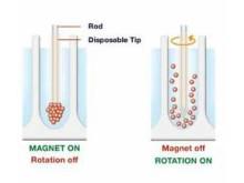 Chemagic Workstation -  Separation Technology