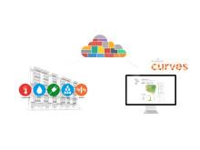 CURVES - Centralt system för visualisering av fastighetens mätvärden