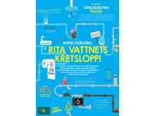 Kretsloppstävling_årskurs 4-6_Mitt Vatten
