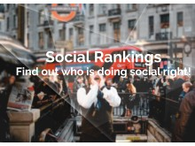 Sveriges Starkaste Employer Brands i Sociala Medier