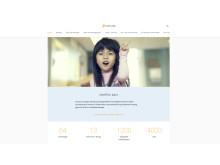 Kanvas' nettside - forsiden