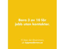 Bara tre av 10 får jobb utan kontakter