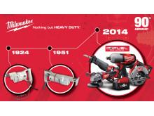90 vuotta Heavy-Duty sähkötyökaluja!