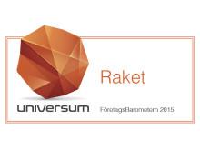 Universum Raket 2015