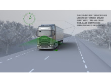 Scania Aufmerksamkeitsassistent Sesoren