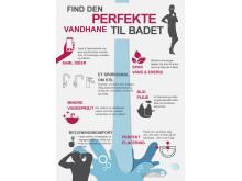 Infografik: Find den perfekte vandhane til badet