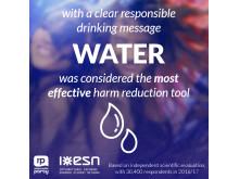 Infografik Wasser