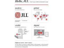 Jones Lang LaSalle förkortar sitt namn till JLL och lanserar ny logotyp