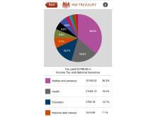 HMRC Tax Calculator