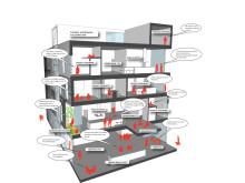 HSB Livivng Lab första skissbilden! kortsida med kommentarer