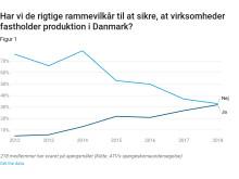 Figur_1_vidensbarometer_2018_produktion