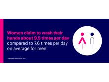 Women V Men Hand Hygiene