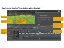 Nøglefunktioner i SAP Sports One Video Cockpit