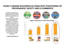 Vogels_cereal_succeeds_in_China