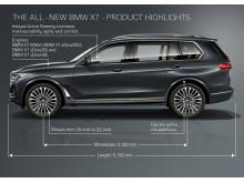Ensimmäinen BMW X7_highlights4