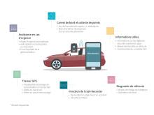 DrivePartner Features