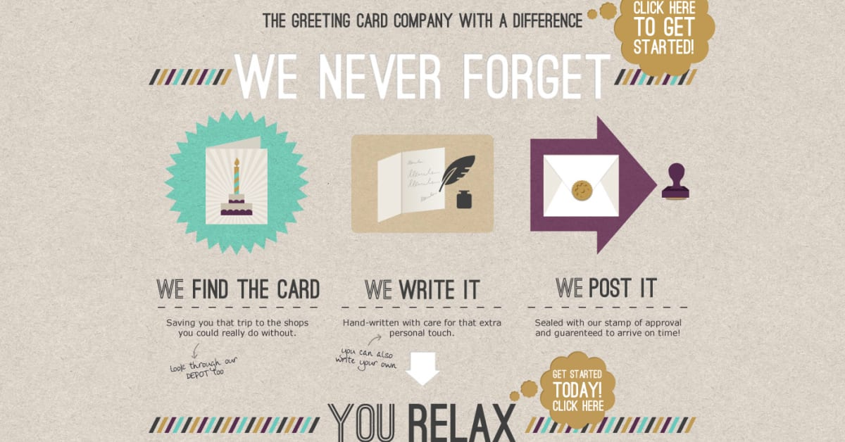 Smartsenda Prepare To Launch An Online Greeting Card Company With