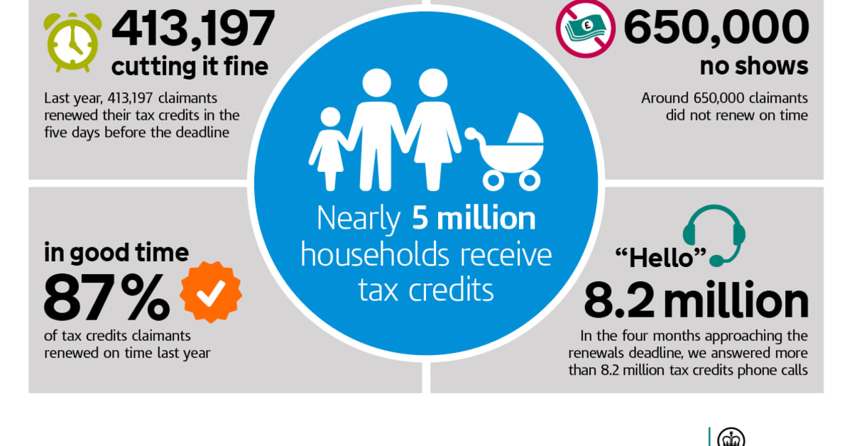 Top 10 tax credits renewal excuses revealed hm revenue customs hmrc - Hm revenue office address ...