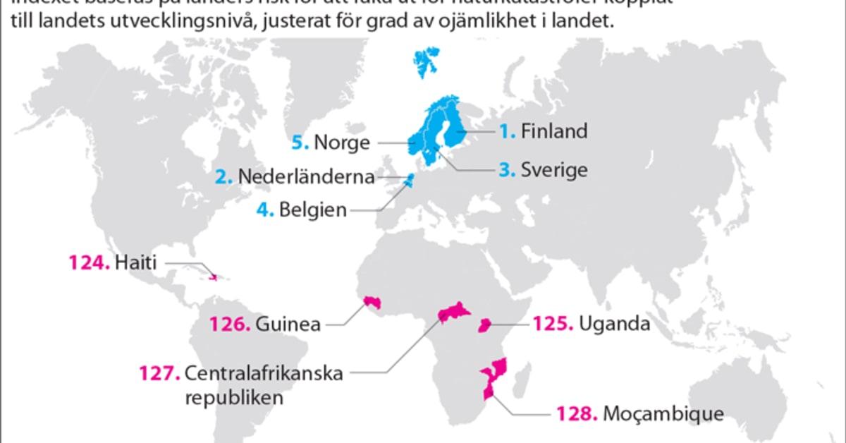 vilka länder tillhör skandinavien