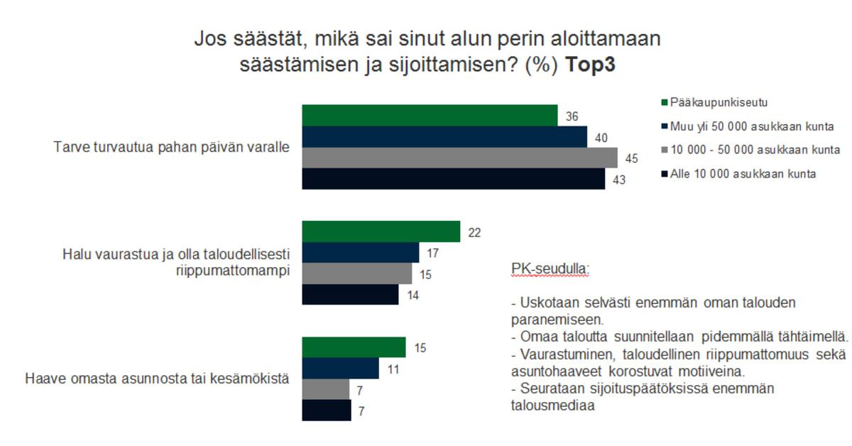 kiinteistövälitys jyväskylä Lieksa