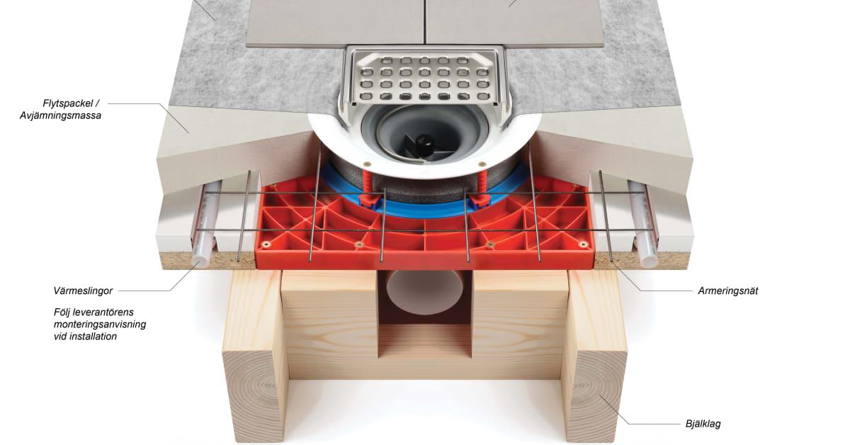 Jafo monteringsplatta 2 för installation av golvbrunn i ...