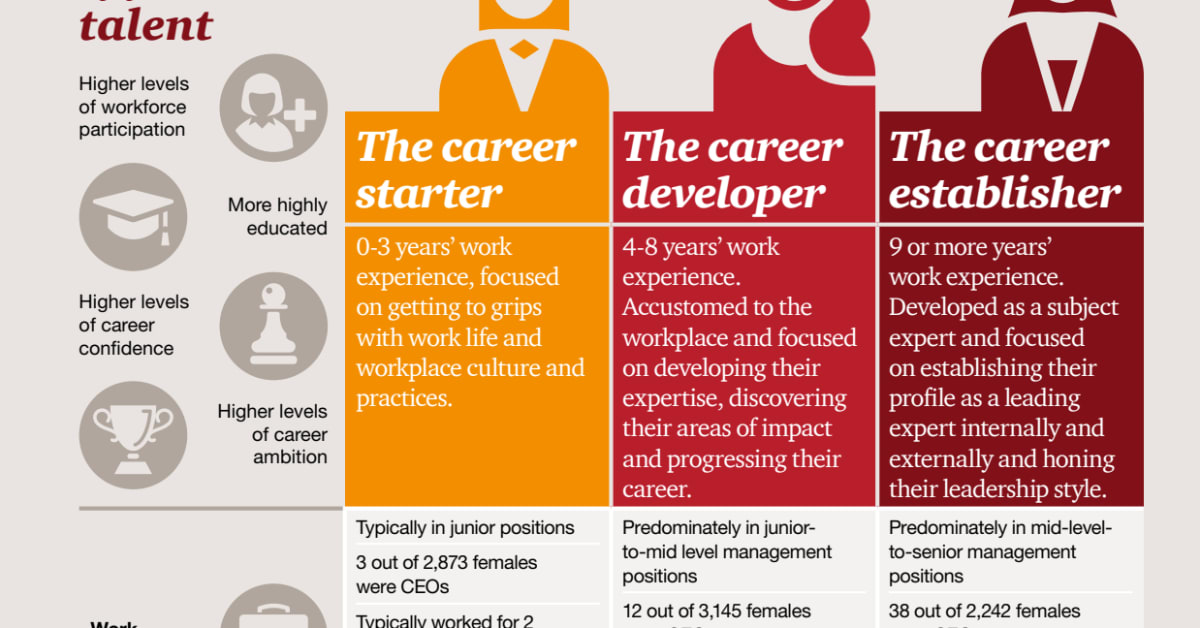 pwc international assignment services singapore