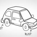 Minibiler er ekstra udsatte i det danske klima