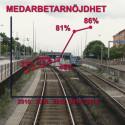MTR:s utvecklingsresa i Sverige
