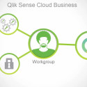 Introducing Qlik Sense Cloud