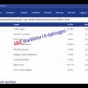 Produktexempel av Expresstips LIVE tjänster