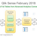 Qlik Sense - What's new in February 2018
