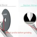 Norton Vitrium3, a revolution in bonded grinding wheel technology