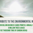 It´s never been easier to share your business card, save trees and carbon dioxide at the same time.