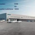 Snart åpner ny terminal på Heimdal
