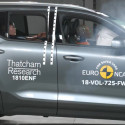 Volvo XC40 passive and active safety testing montage - July 2018