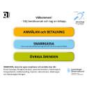 Nytt kösystem till Sundsvalls Sjukhus