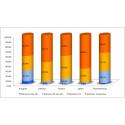 Optimera din energi – med hjälp av Humagics energianalys