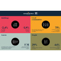 AccorHotels: Key figures 2016