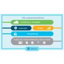Ciscos presenterar framtidens nätverk som kan lära sig, anpassa sig och utveckla sig