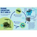 Hållbarhet: Solel i bussbatterier kapar topparna i Brf Viva och gör elnätet smartare