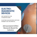Electro-Diagnostic Devices Market In Advance Technology And New Innovations Available In New Report 2027 Argus Medical GmbH, Boston Scientific Corporation, BTL, Cadwell Industries, Inc., GENERAL ELECTRIC, Koninklijke Philips N.V., Medtronic
