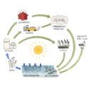 23 miljoner till förnyelsebar energi för ett renare hav.