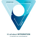 High res image - KM - Integrations triangle