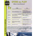 EPIRBs vs PLBs - What is the difference?
