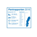 Pantrapport 2016