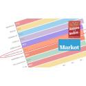 Bagarenochkocken.se i topp i stor e-handelsrankning
