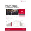Norwegian Q1-rapport